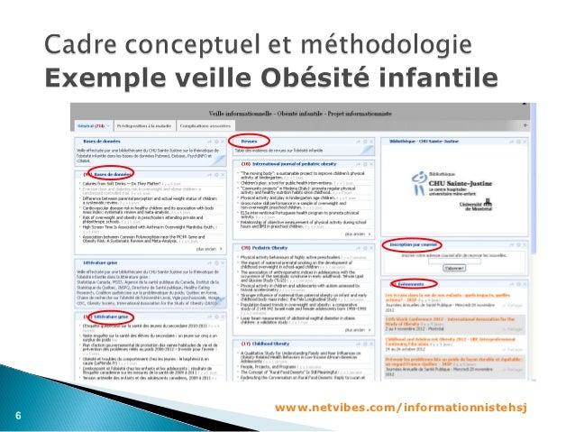 www.netvibes.com/informationnistehsj6