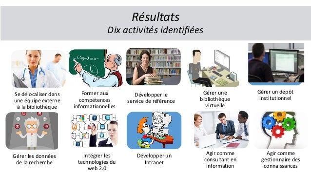 Résultats Dix activités identifiées Gérer une bibliothèque virtuelle Agir comme consultant en information Développer le se...