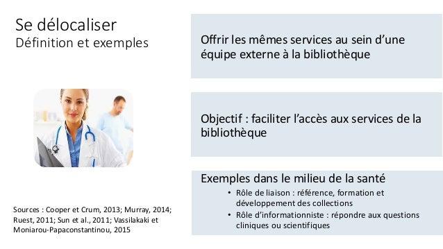 Offrir les mêmes services au sein d'une équipe externe à la bibliothèque Exemples dans le milieu de la santé • Rôle de lia...