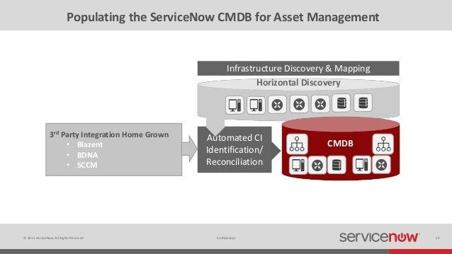 CMDB - Use Cases