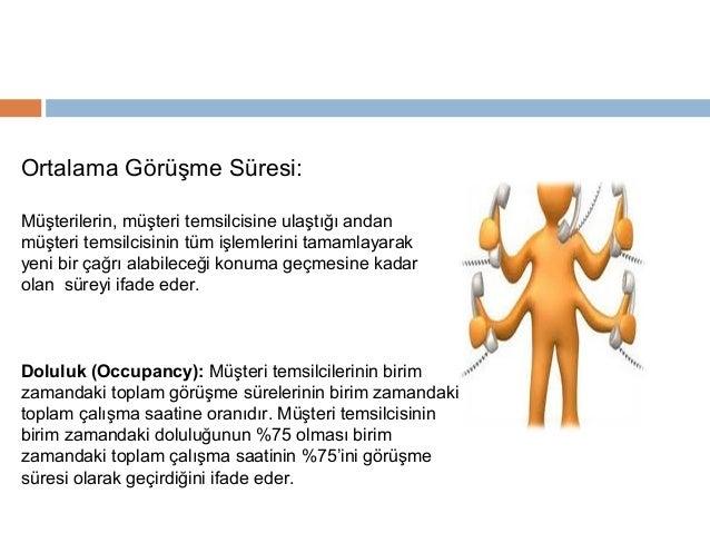 Servis Level (SL)Servis seviyesi (Service Level):              Kuyruğagiren müşterilerin bekleme zamanını kontrol altındat...