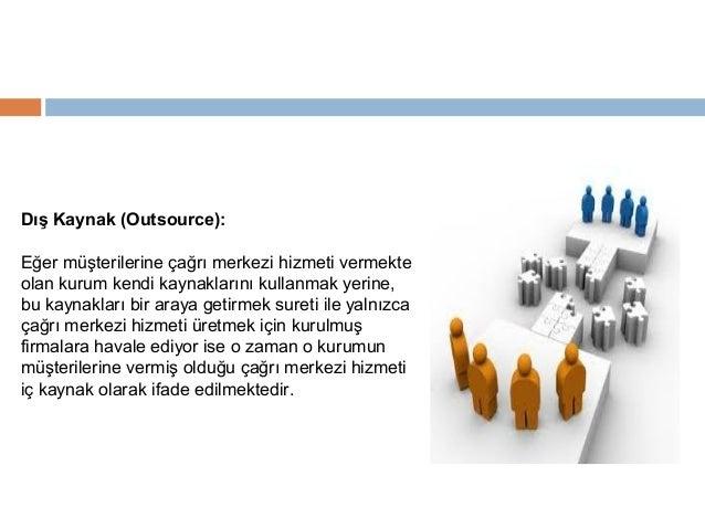 Çağrı Merkezinde Temel Tanım ve Kavramlar Sektörel Dağılım: Ülkemizde müşterilerine çağrı merkezi hizmetleri sunan firmala...