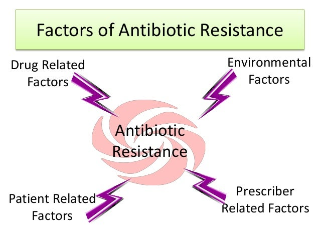 rational use of antibiotics Rational use of medicines requires that patients receive does stopping a course of antibiotics early lead to antibiotic promoting rational drug use.