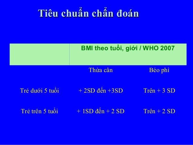 Tiêu chuẩn chẩn đoánTiêu chuẩn chẩn đoán BMI theo tuổi, giới / WHO 2007 Thừa cân Béo phì Trẻ dưới 5 tuổi + 2SD đến +3SD Tr...