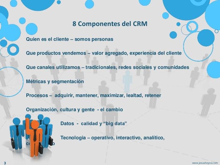 Colaboracion y Social CRM Slide 3