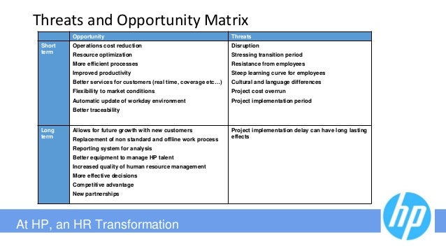 opportunities threats of hp This free example of swot analysis will help any student learning about xerox  opportunities: competitive edge  threats: growing pressure on.