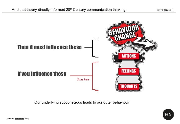 And that theory directly informed 20th Century communication thinking   Then it must influence these                      ...