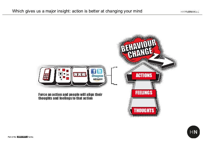 Which gives us a major insight: action is better at changing your mind                                                    ...