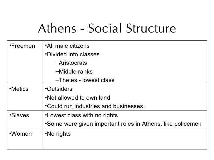 athenian social life essay