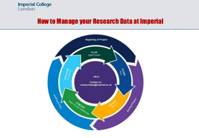 How to Manage your Research Data at Imperial
