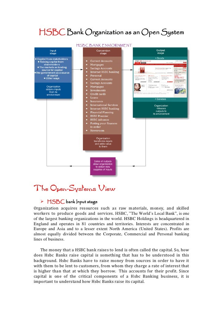HSBC Bank Organization as an Open SystemThe Open-Systems View     HSBC bank Input stageOrganization acquires resources su...