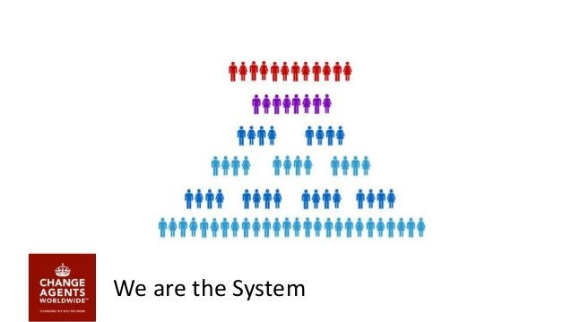 We are the System