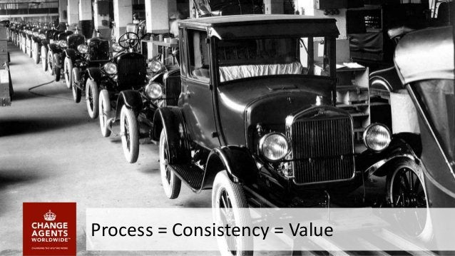 Process = Consistency = Value