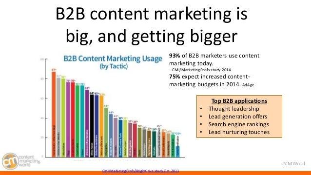 #CMWorld  B2B content marketing is  big, and getting bigger  2  93% of B2B marketers use content  marketing today.  --CMI/...