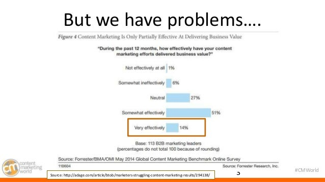 #CMWorld  But we have problems….  3 Source: http://adage.com/article/btob/marketers-struggling-content-marketing-results/2...