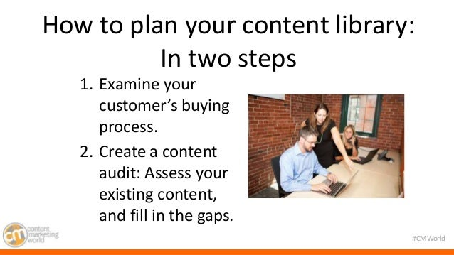 How to plan your content library:  #CMWorld  In two steps  1. Examine your  customer's buying  process.  2. Create a conte...