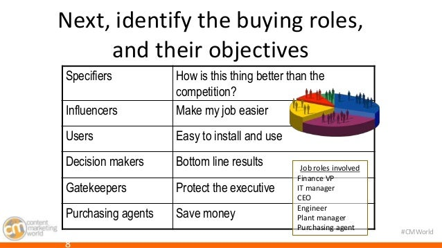 #CMWorld  Next, identify the buying roles,  and their objectives  Specifiers How is this thing better than the  competitio...