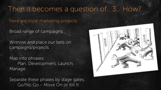 Content Marketing Strategic Workshop Presentation