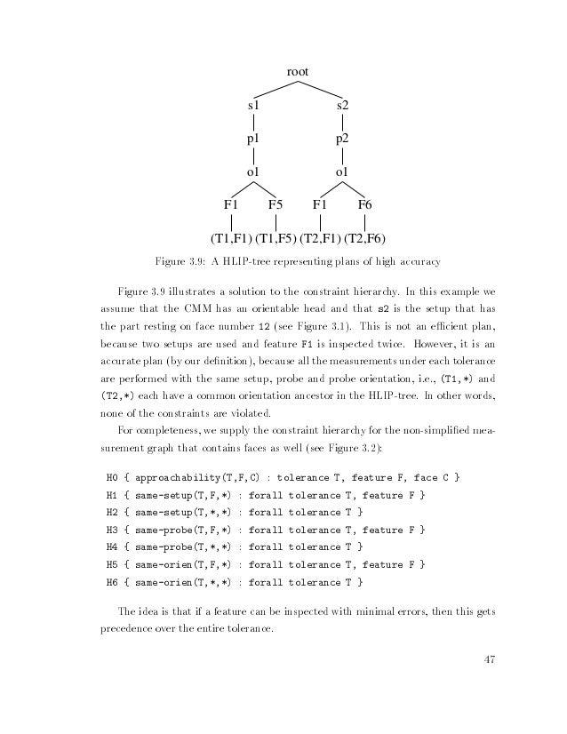 usask thesis database