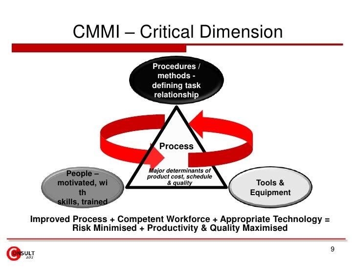 people capability maturity model pdf