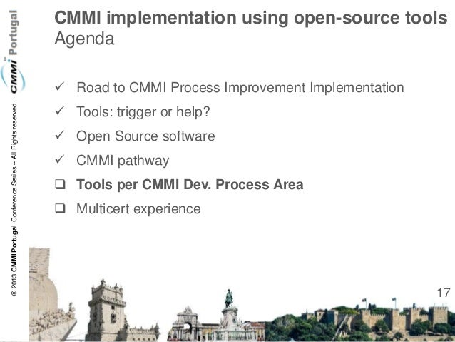 Open-Source Implementation and Software Development