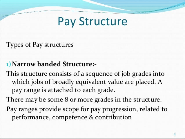 the effects of restructuring on pay Free college essay the effects of restructuring on pay equity since the 1970s there have been an increasing number of women entering.