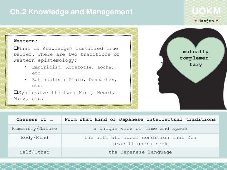 the knowledge creating company Of organisational knowledge creation, ie the capability of a company as a whole to create new knowledge, disseminate it through the organisation and embody it in products, services and systems.