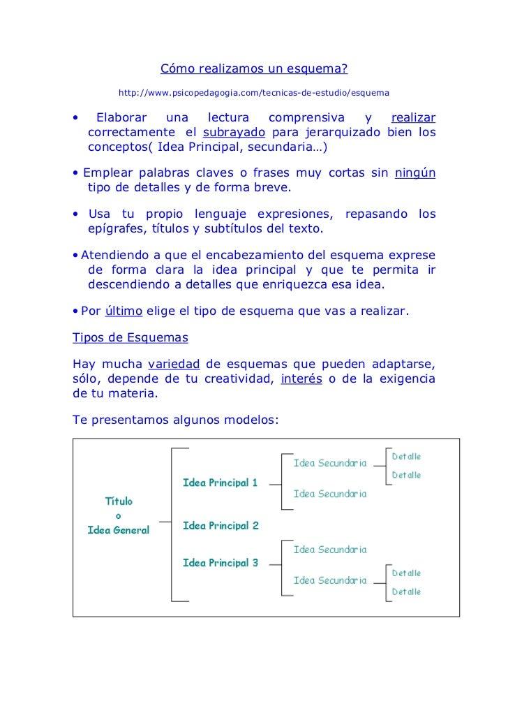 Cómo realizamos un esquema?         http://www.psicopedagogia.com/tecnicas-de-estudio/esquema   •    Elaborar   una     le...