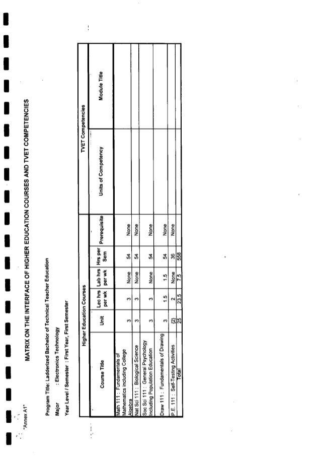 Cmo no.56-s2007