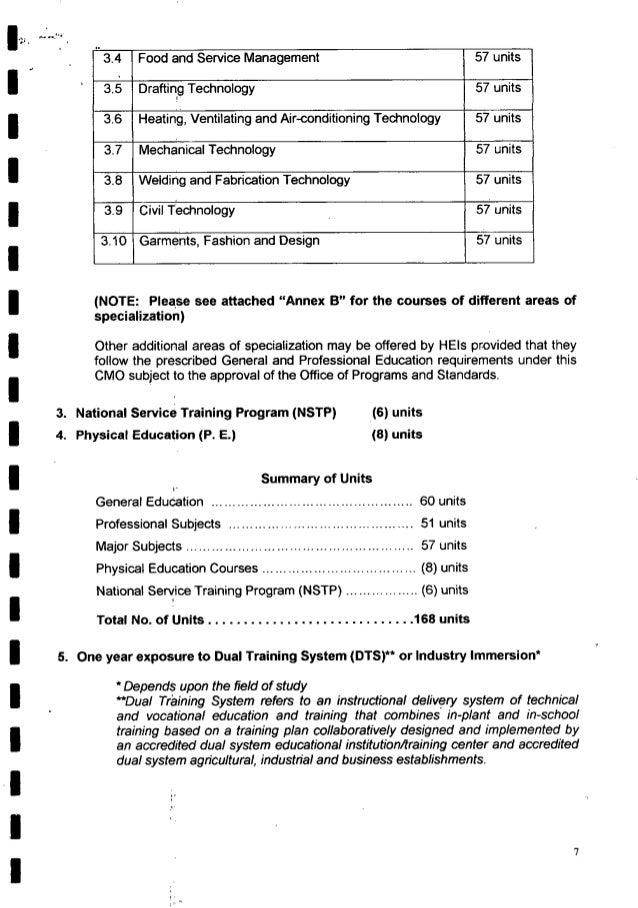 1., .-  3. National Service Training Program (NSTP)  à                 Food and Service Management            A  Welding a...