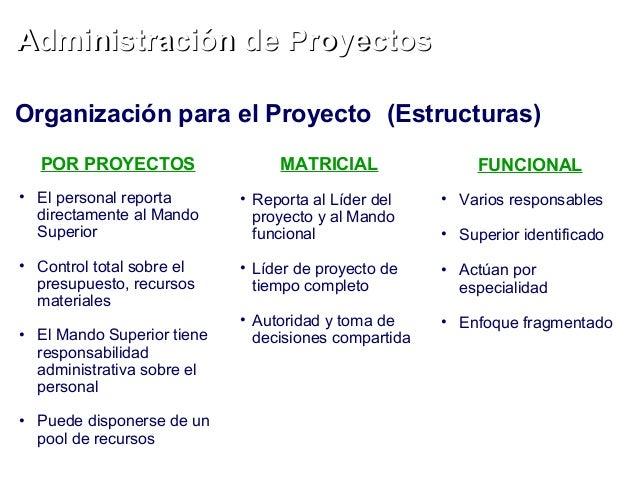 C mo administrar proyectos for Oficina definicion