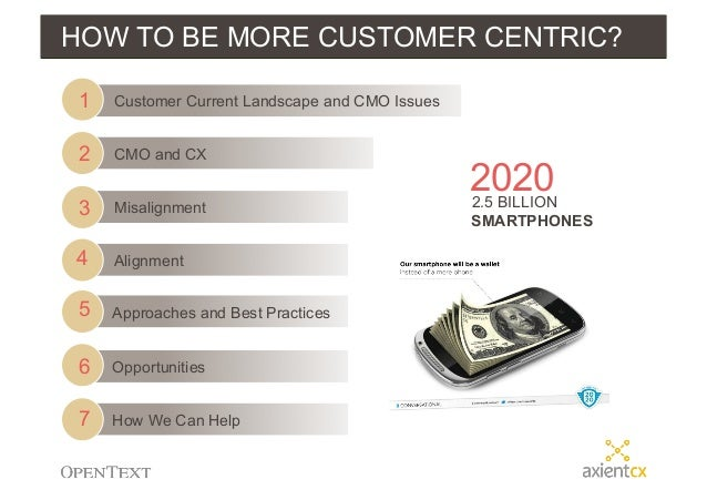 How We Can Help Opportunities Approaches and Best Practices Alignment Misalignment CMO and CX 3 SMARTPHONES 20202.5 BILLIO...