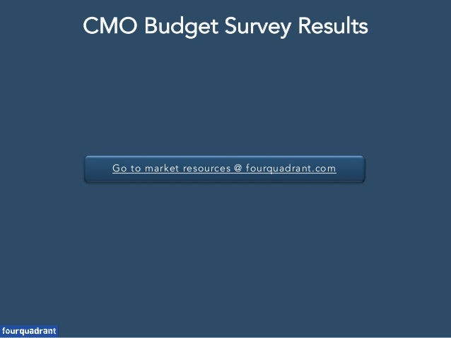Go to market resources @ fourquadrant.com CMO Budget Survey Results