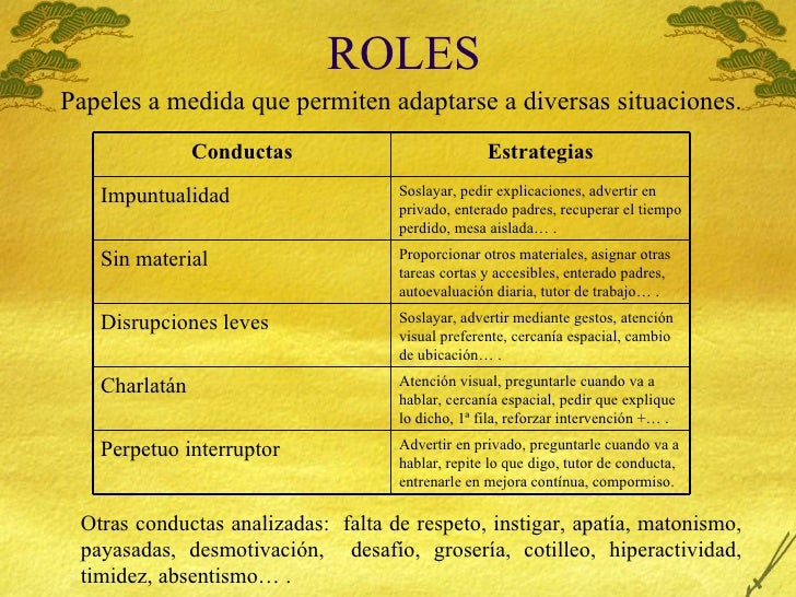 ROLES Papeles a medida que permiten adaptarse a diversas situaci ones. Otras conductas analizadas:  falta de respeto, inst...