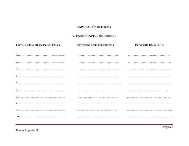 EXPLICACIÓN DEL TEMA  (CONSECUENCIA – NECESIDAD)  LISTA DE POSIBLES PROBLEMAS  NECESIDAD DE INVESTIGAR  PROBABILIDAD (1 -1...