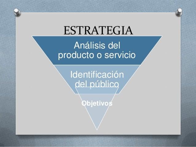 ESTRATEGIA1. Análisis del producto / servicio:Ver la adaptación del producto / servicio a internet. ¿Quémedios/redes socia...