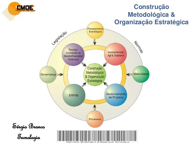 Sérgio Branco Tecnologia Construção Metodológica & Organização Estratégica