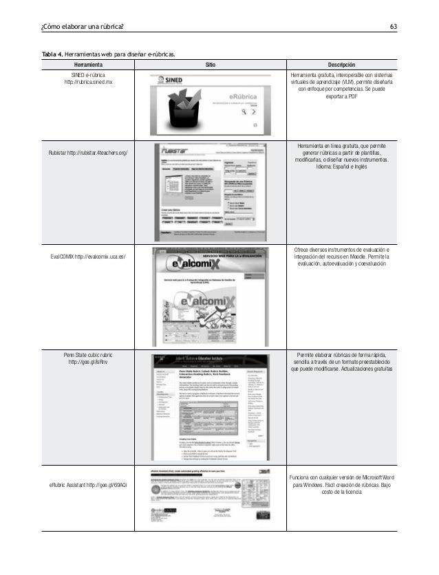 Cómo elaborar una rúbrica Slide 3