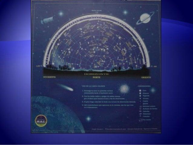 Organiza tus ideas… ¿Qué te gustaría hacer? La astronomía es un campo muy amplio. Entre otras cosas puedes dedicarte a con...