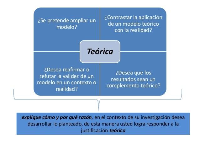 Cómo escribir la justificación del trabajo de Investigación Slide 3