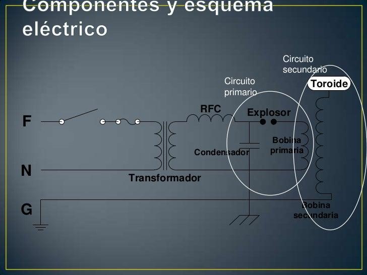 Circuito Bobina De Tesla : Cómo hacer una bobina tesla