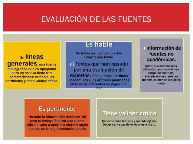 EVALUACIÓN DE LAS FUENTES