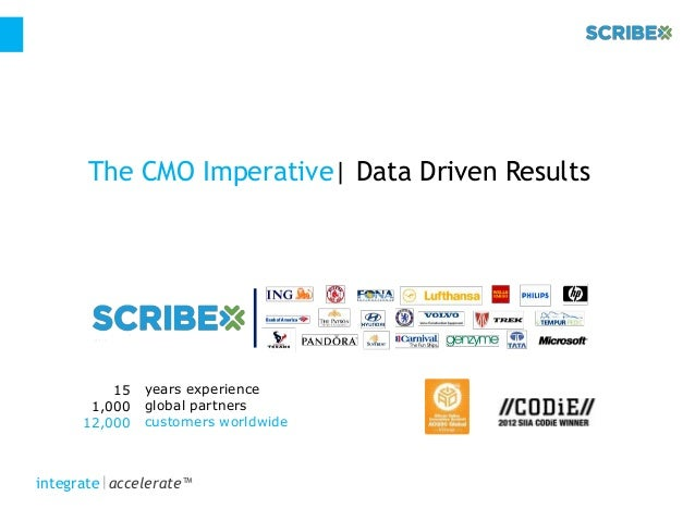 The CMO Imperative| Data Driven Results          15   years experience       1,000   global partners      12,000   custome...