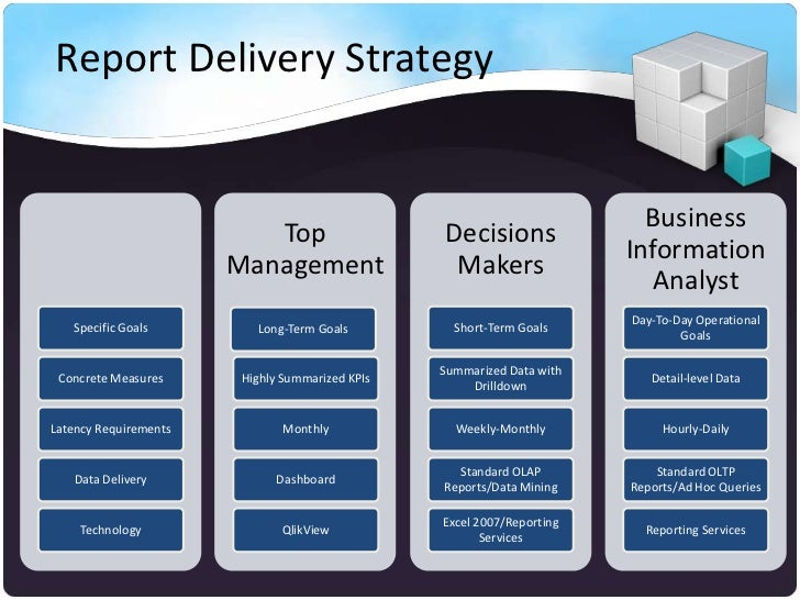 Report Delivery Strategy                                                                         Business                 ...