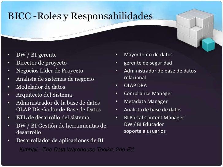 BICC -Roles y Responsabilidades•   DW / BI gerente                       •   Mayordomo de datos•   Director de proyecto   ...