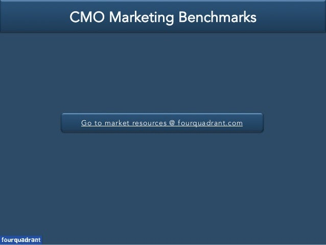 Go to market resources @ fourquadrant.com CMO Marketing Benchmarks