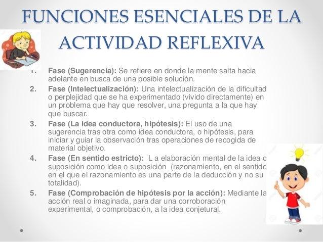 FUNCIONES ESENCIALES DE LA ACTIVIDAD REFLEXIVA 1. Fase (Sugerencia): Se refiere en donde la mente salta hacia adelante en ...