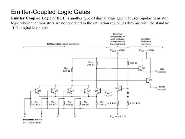 Emitter-Coupled Logic Gates Emitter Coupled Logic or ECL is another type of digital logic gate that uses bipolar transisto...