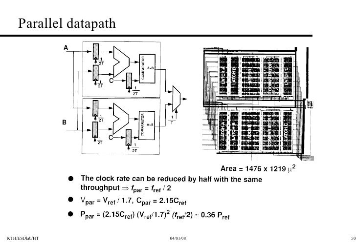 cmos arithmetic circuits