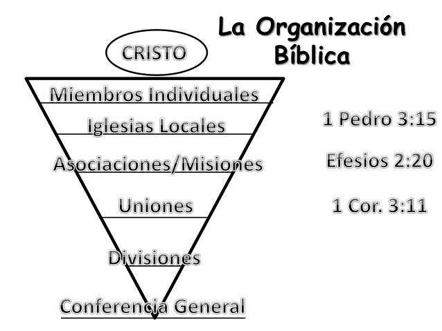 Cómo se debería decidir en asambleas en la iglesia